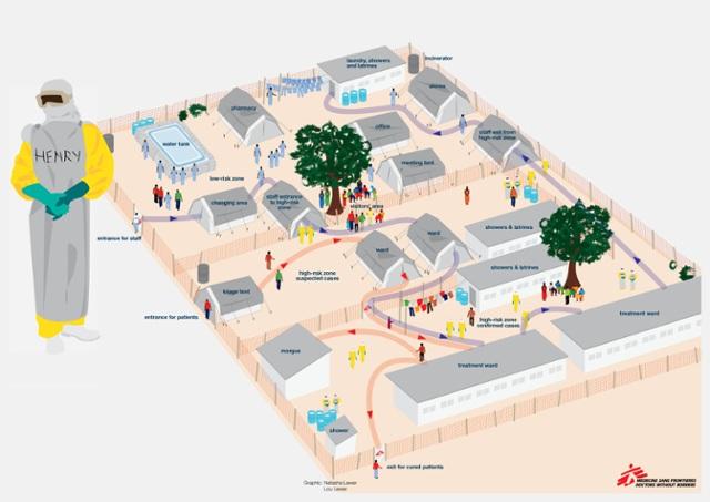Ebola: support the humanitarian response