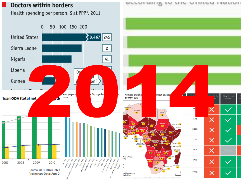 14 infographics of the biggest global development moments of 2014