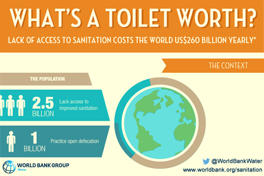 Fact of the day: Say YES to toilets