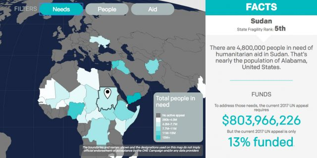 What we don't know about refugees and humanitarian aid